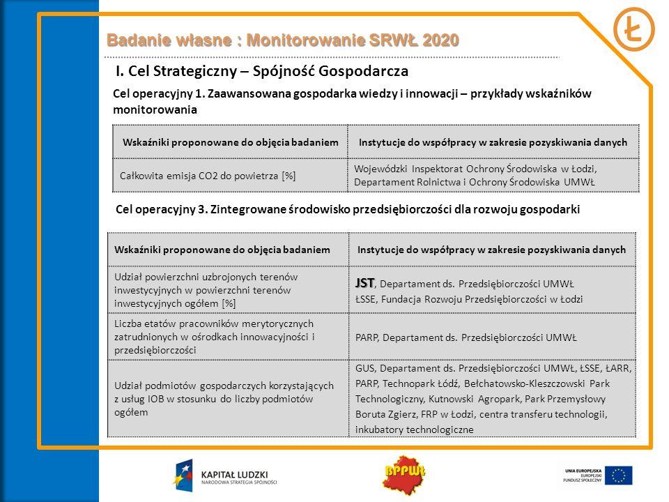 Cel operacyjny 1. Zaawansowana gospodarka wiedzy i innowacji – przykłady wskaźników monitorowania Wskaźniki proponowane do objęcia badaniemInstytucje