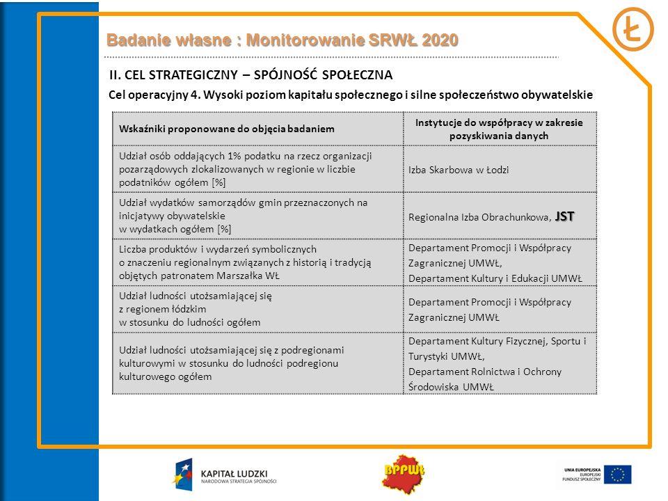 Badanie własne : Monitorowanie SRWŁ 2020 II. CEL STRATEGICZNY – SPÓJNOŚĆ SPOŁECZNA Cel operacyjny 4. Wysoki poziom kapitału społecznego i silne społec
