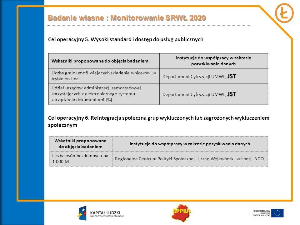 Badanie własne : Monitorowanie SRWŁ 2020 Cel operacyjny 5. Wysoki standard i dostęp do usług publicznych Wskaźniki proponowane do objęcia badaniem Ins