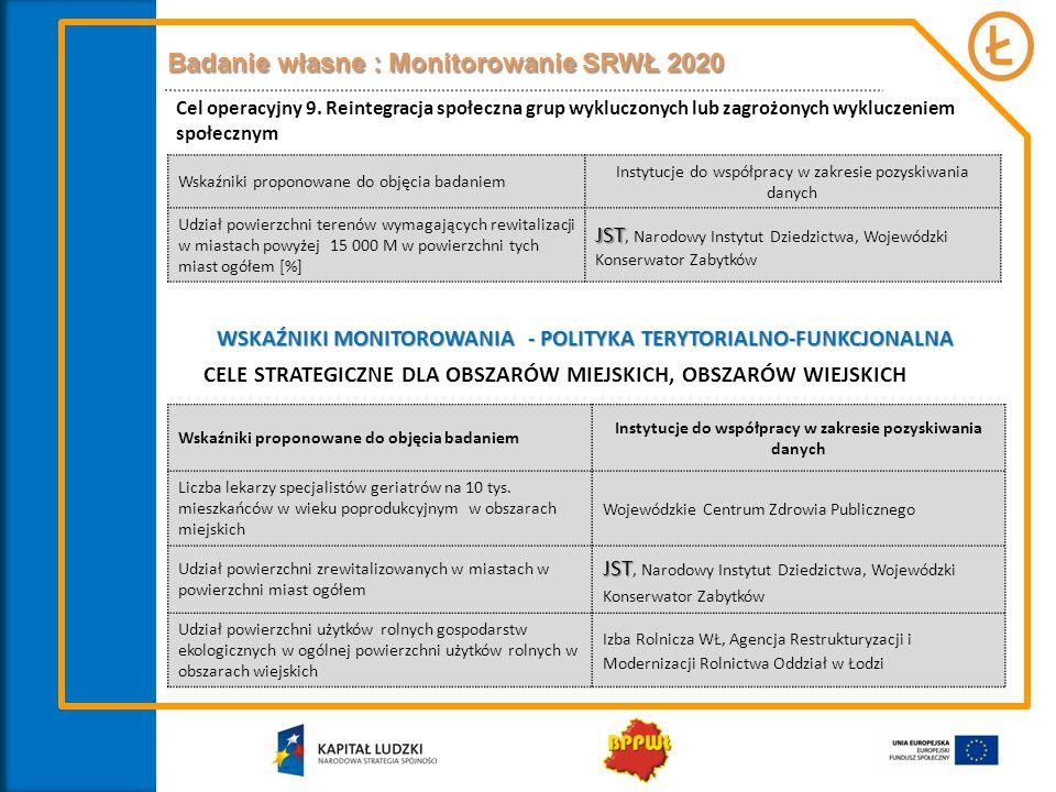 Cel operacyjny 9. Reintegracja społeczna grup wykluczonych lub zagrożonych wykluczeniem społecznym Wskaźniki proponowane do objęcia badaniem Instytucj