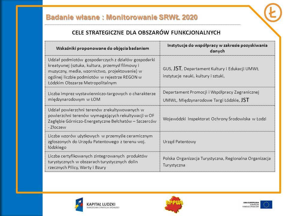 Badanie własne : Monitorowanie SRWŁ 2020 CELE STRATEGICZNE DLA OBSZARÓW FUNKCJONALNYCH Wskaźniki proponowane do objęcia badaniem Instytucje do współpr