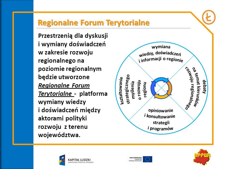 Regionalne Forum Terytorialne Przestrzenią dla dyskusji i wymiany doświadczeń w zakresie rozwoju regionalnego na poziomie regionalnym będzie utworzone