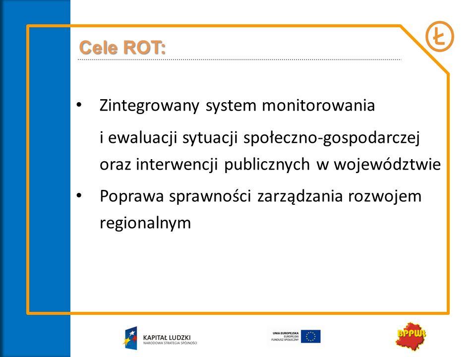 Cele ROT: Zintegrowany system monitorowania i ewaluacji sytuacji społeczno-gospodarczej oraz interwencji publicznych w województwie Poprawa sprawności