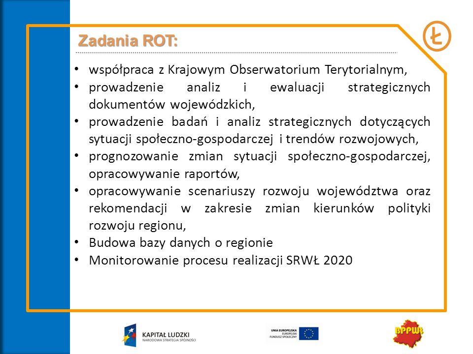 Zadania ROT: współpraca z Krajowym Obserwatorium Terytorialnym, prowadzenie analiz i ewaluacji strategicznych dokumentów wojewódzkich, prowadzenie bad