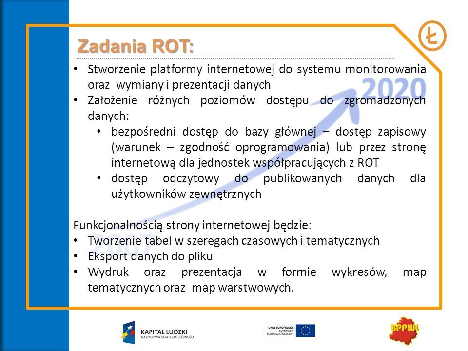 Zadania ROT: Stworzenie platformy internetowej do systemu monitorowania oraz wymiany i prezentacji danych Założenie różnych poziomów dostępu do zgroma