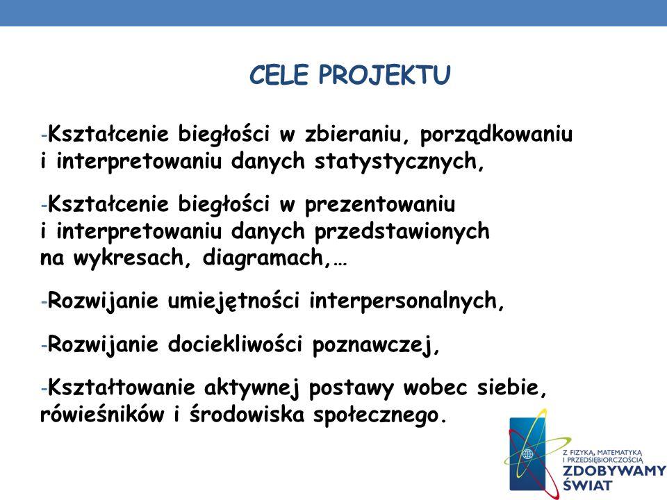 CELE PROJEKTU - Kształcenie biegłości w zbieraniu, porządkowaniu i interpretowaniu danych statystycznych, - Kształcenie biegłości w prezentowaniu i in