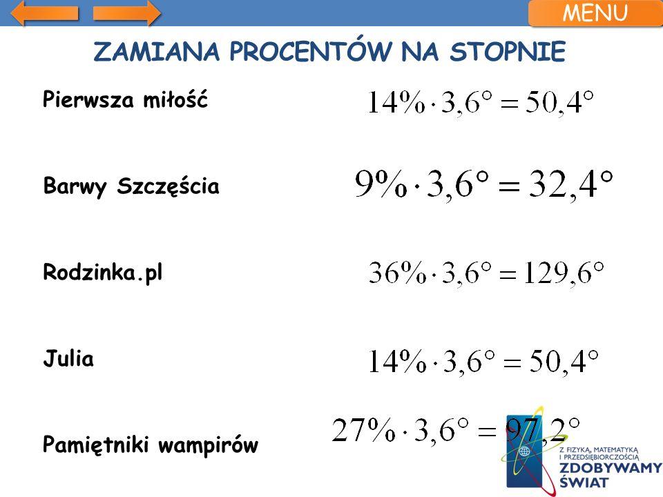 ZAMIANA PROCENTÓW NA STOPNIE Pierwsza miłość Barwy Szczęścia Rodzinka.pl Julia Pamiętniki wampirów MENU