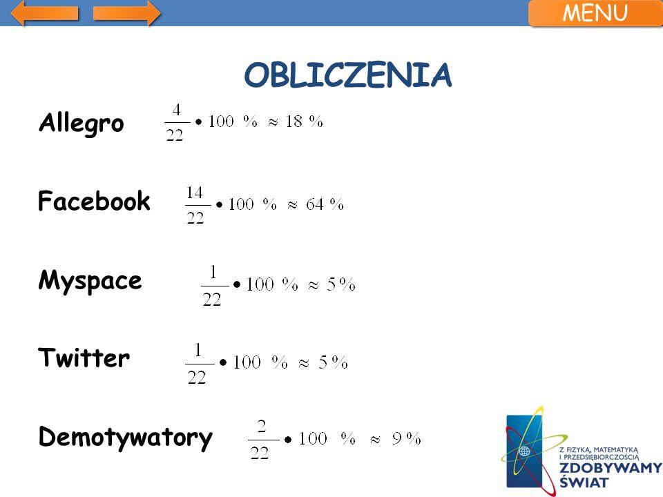 OBLICZENIA Allegro Facebook Myspace Twitter Demotywatory MENU