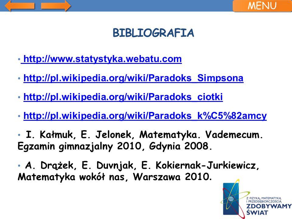 BIBLIOGRAFIA http://www.statystyka.webatu.com http://pl.wikipedia.org/wiki/Paradoks_Simpsona http://pl.wikipedia.org/wiki/Paradoks_ciotki http://pl.wi