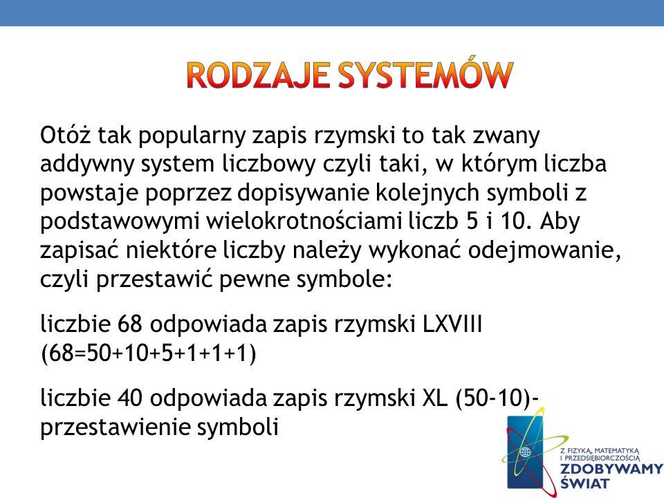 Otóż tak popularny zapis rzymski to tak zwany addywny system liczbowy czyli taki, w którym liczba powstaje poprzez dopisywanie kolejnych symboli z pod