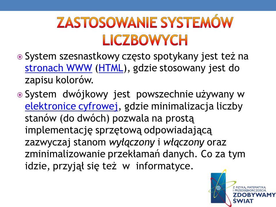 System szesnastkowy często spotykany jest też na stronach WWW (HTML), gdzie stosowany jest do zapisu kolorów. stronach WWWHTML System dwójkowy jest po