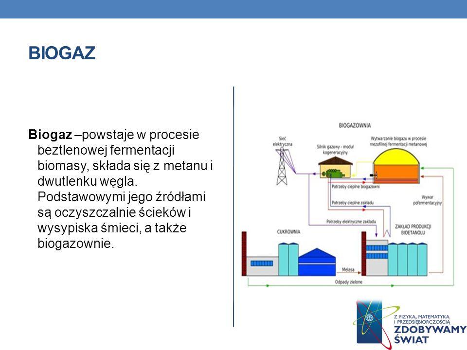 BIOGAZ Biogaz –powstaje w procesie beztlenowej fermentacji biomasy, składa się z metanu i dwutlenku węgla. Podstawowymi jego źródłami są oczyszczalnie