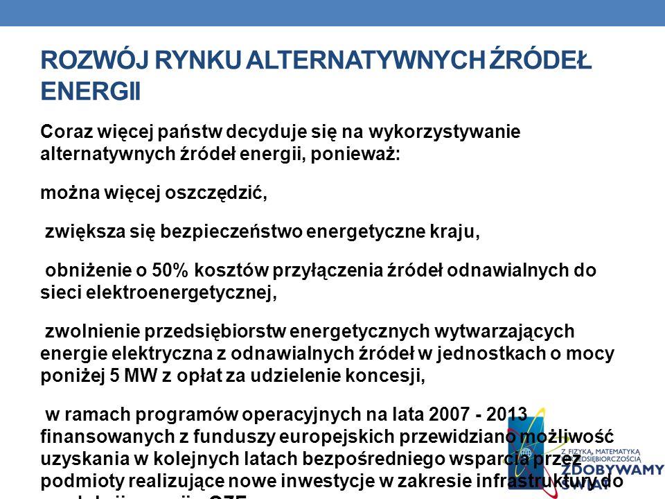 ROZWÓJ RYNKU ALTERNATYWNYCH ŹRÓDEŁ ENERGII Coraz więcej państw decyduje się na wykorzystywanie alternatywnych źródeł energii, ponieważ: można więcej o
