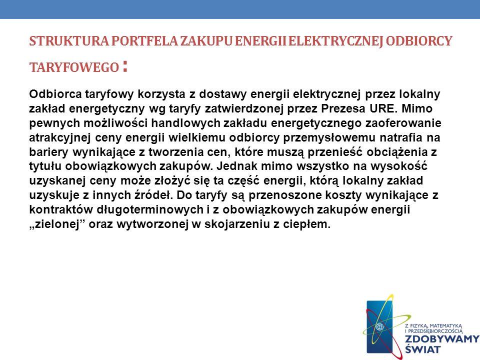 STRUKTURA PORTFELA ZAKUPU ENERGII ELEKTRYCZNEJ ODBIORCY TARYFOWEGO : Odbiorca taryfowy korzysta z dostawy energii elektrycznej przez lokalny zakład en