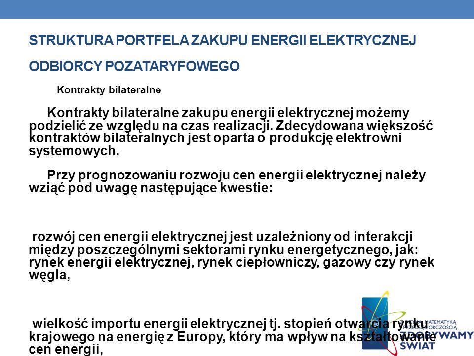 STRUKTURA PORTFELA ZAKUPU ENERGII ELEKTRYCZNEJ ODBIORCY POZATARYFOWEGO Kontrakty bilateralne Kontrakty bilateralne zakupu energii elektrycznej możemy