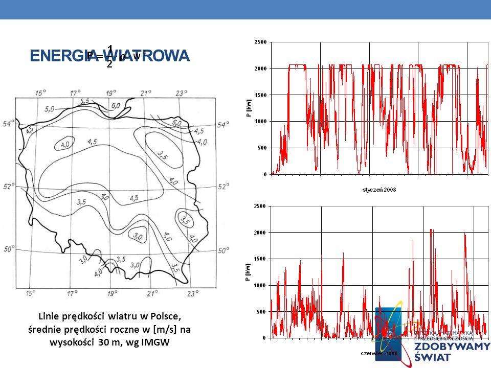 ENERGIA WIATROWA Linie prędkości wiatru w Polsce, średnie prędkości roczne w [m/s] na wysokości 30 m, wg IMGW