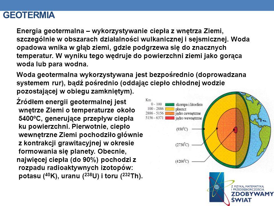 GEOTERMIA Energia geotermalna – wykorzystywanie ciepła z wnętrza Ziemi, szczególnie w obszarach działalności wulkanicznej i sejsmicznej. Woda opadowa