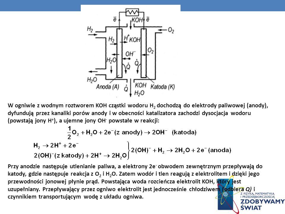 W ogniwie z wodnym roztworem KOH cząstki wodoru H 2 dochodzą do elektrody paliwowej (anody), dyfundują przez kanaliki porów anody i w obecności katali