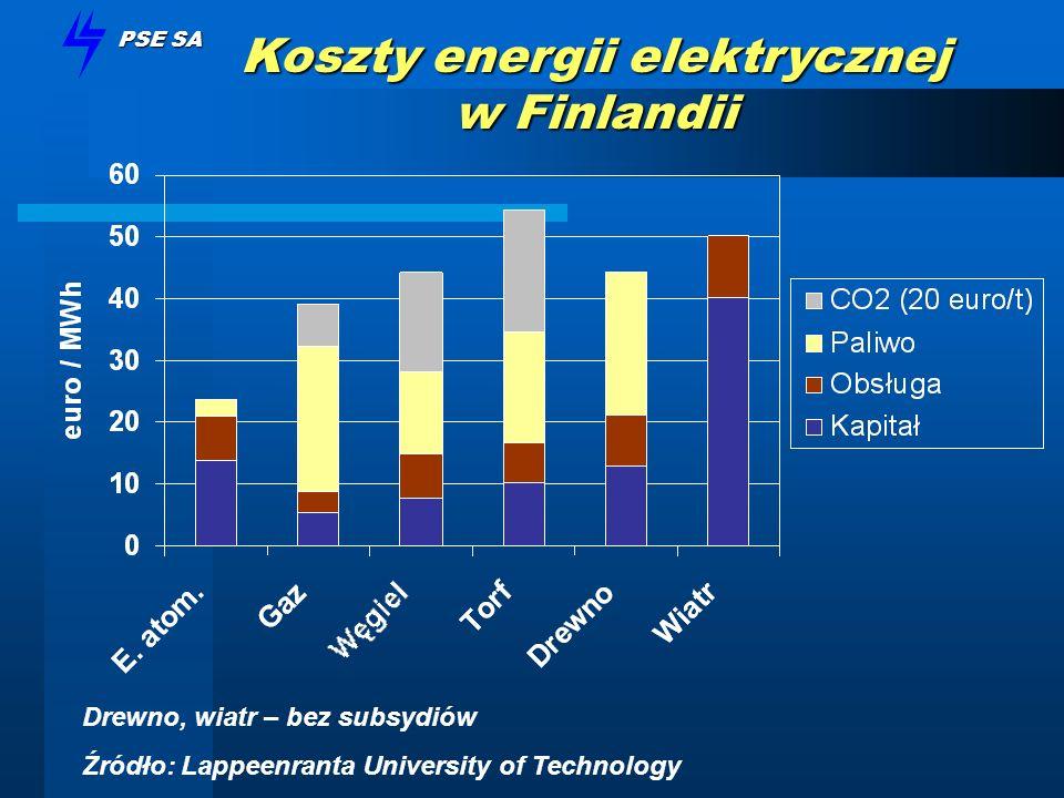 PSE SA Koszty energii elektrycznej w Finlandii Drewno, wiatr – bez subsydiów Źródło: Lappeenranta University of Technology