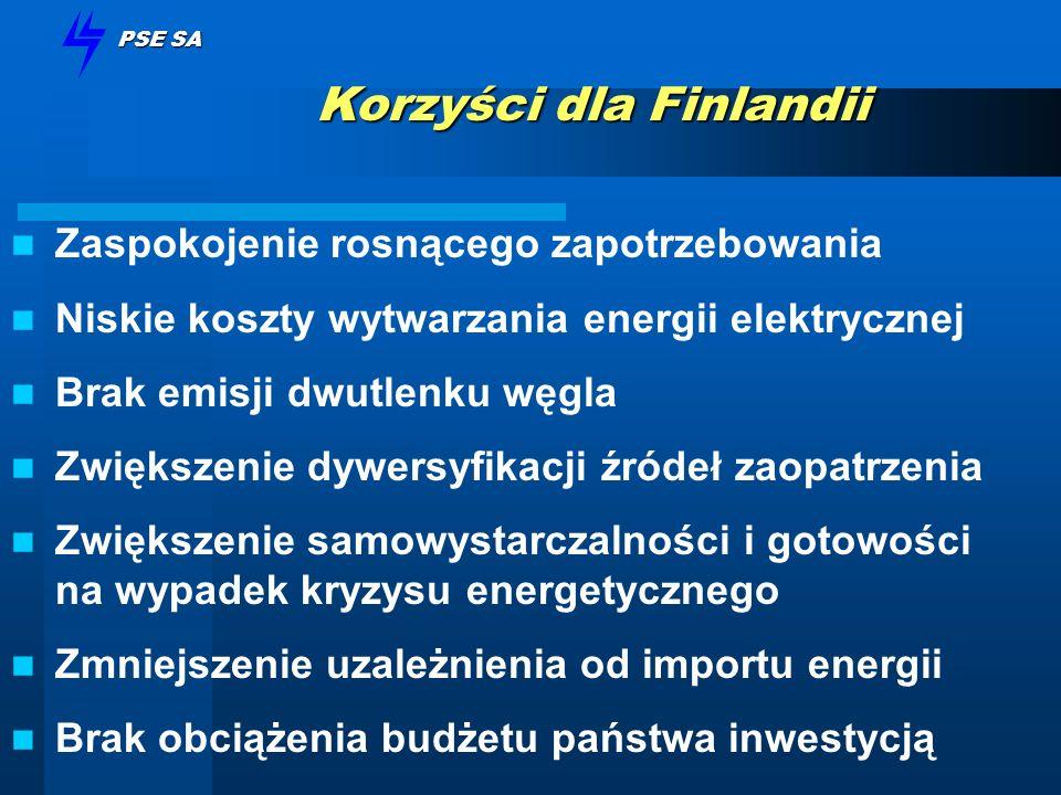 PSE SA Korzyści dla Finlandii Zaspokojenie rosnącego zapotrzebowania Niskie koszty wytwarzania energii elektrycznej Brak emisji dwutlenku węgla Zwięks