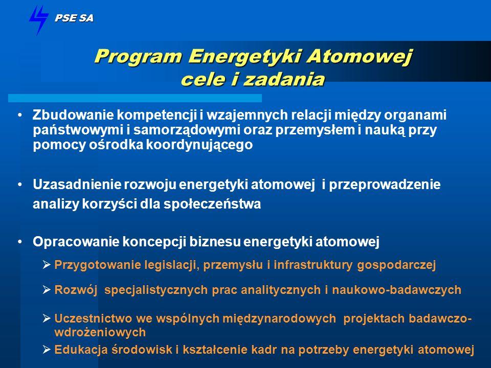 PSE SA Uwarunkowania uruchomienia Programu Energetyki Atomowej Opracowanie koncepcji PEA i strategii jego realizacji –uwarunkowania prawne, ekonomiczne, lokalizacyjne, ochrony środowiska –opcji atomowej w planach rozwoju systemu elektroenergetycznego –modele finansowania inwestycji Finansowanie działań przedinwestycyjnych Określenie kryteriów i mechanizmu wyboru Inwestora EA Przegląd dostępnych zasobów kadrowych naukowych oraz inżynierskich Pozyskanie wiedzy, umiejętności i środków w zakresie nowoczesnych i skutecznych metod edukacji i promocji energetyki atomowej