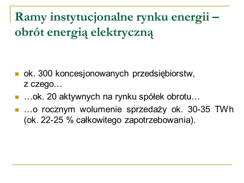 Ramy instytucjonalne rynku energii – obrót energią elektryczną ok. 300 koncesjonowanych przedsiębiorstw, z czego… …ok. 20 aktywnych na rynku spółek ob
