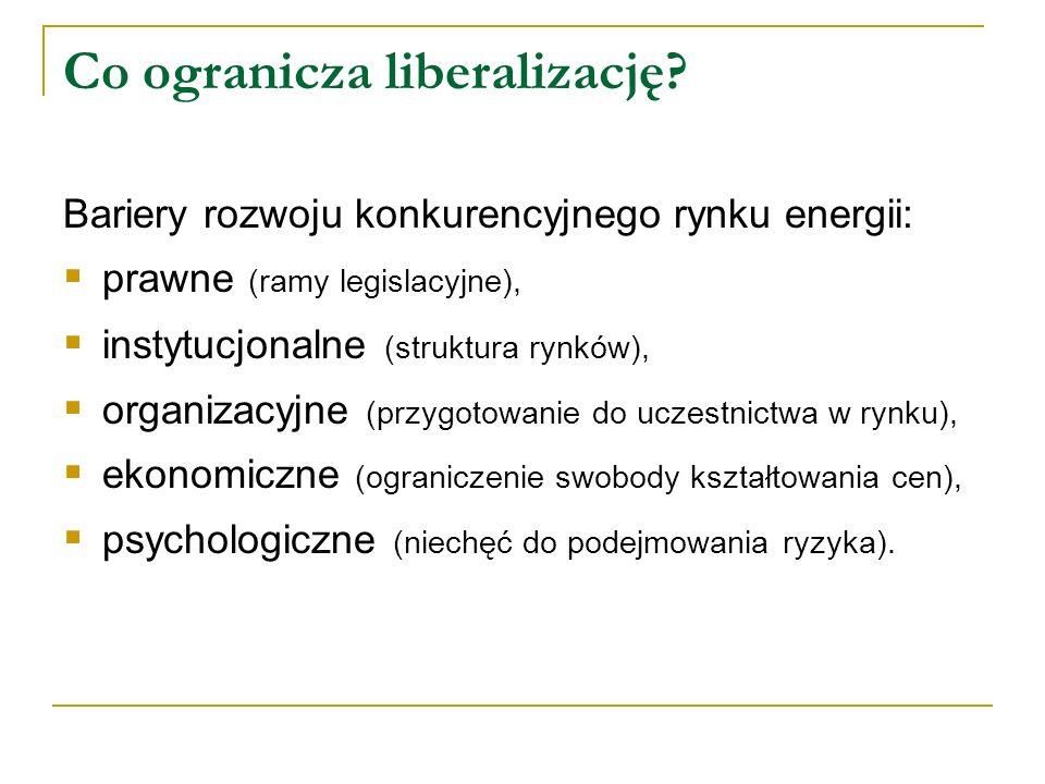 Co ogranicza liberalizację? Bariery rozwoju konkurencyjnego rynku energii: prawne (ramy legislacyjne), instytucjonalne (struktura rynków), organizacyj