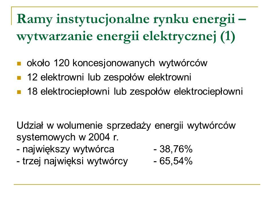 Ramy instytucjonalne rynku energii – wytwarzanie energii elektrycznej (1) około 120 koncesjonowanych wytwórców 12 elektrowni lub zespołów elektrowni 1