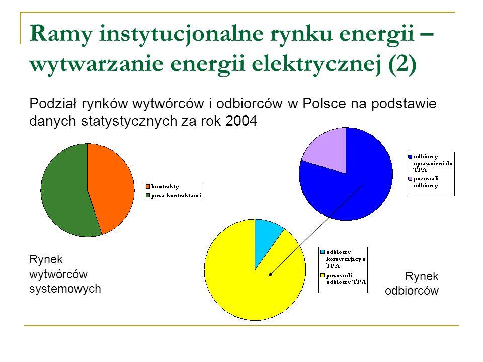 Ramy instytucjonalne rynku energii – wytwarzanie energii elektrycznej (2) Podział rynków wytwórców i odbiorców w Polsce na podstawie danych statystycz