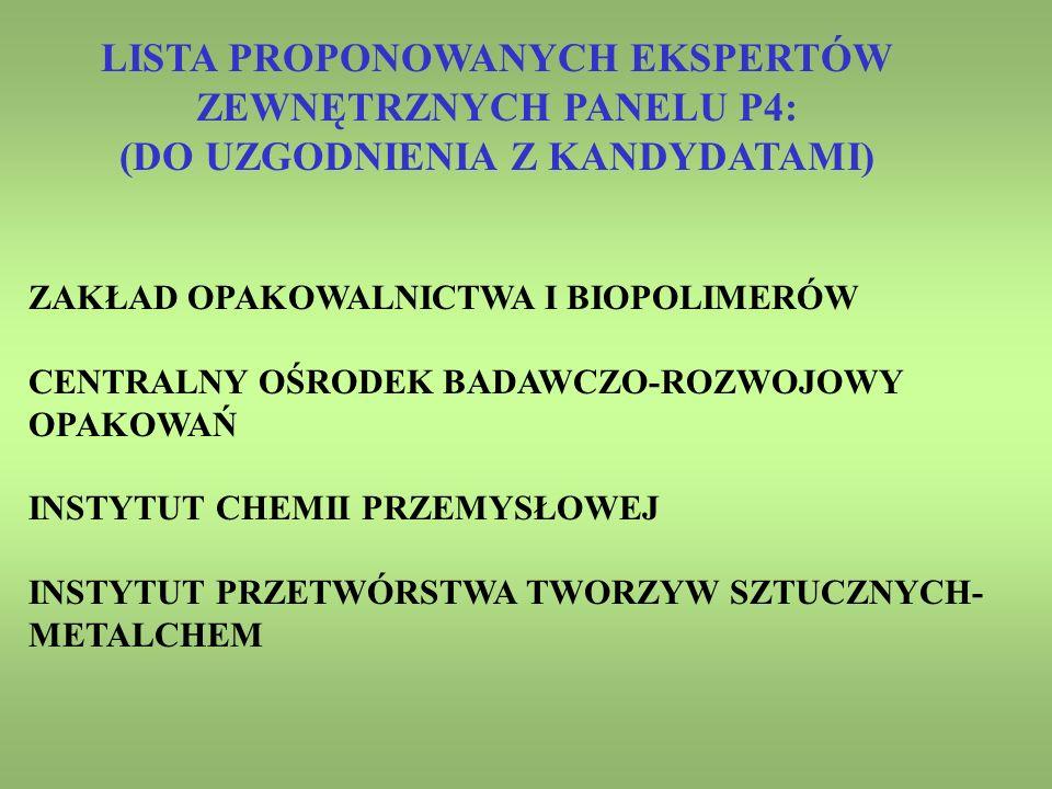 POLITECHNIKA CZESTOCHOWSKA RONOX POLSKIE STOWARZYSZENIE PRZETWÓRCÓW TWORZYW SZTUCZNYCH PLASTAL SP.