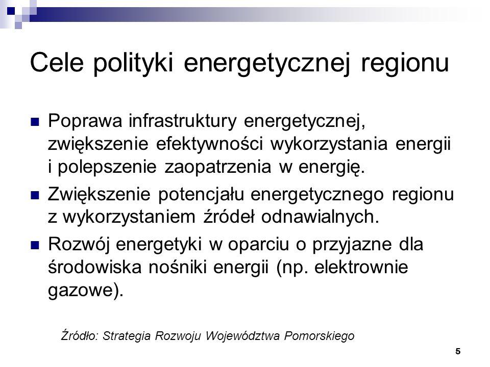 5 Cele polityki energetycznej regionu Poprawa infrastruktury energetycznej, zwiększenie efektywności wykorzystania energii i polepszenie zaopatrzenia