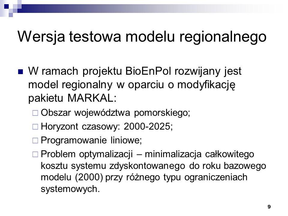 9 Wersja testowa modelu regionalnego W ramach projektu BioEnPol rozwijany jest model regionalny w oparciu o modyfikację pakietu MARKAL: Obszar wojewód