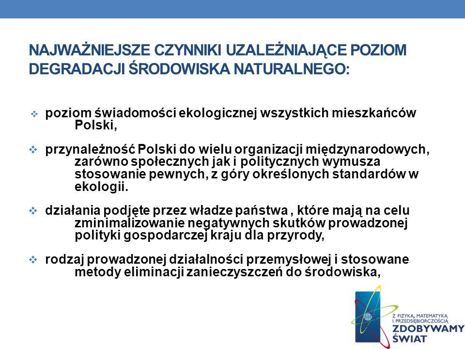 NAJWAŻNIEJSZE CZYNNIKI UZALEŻNIAJĄCE POZIOM DEGRADACJI ŚRODOWISKA NATURALNEGO: poziom świadomości ekologicznej wszystkich mieszkańców Polski, przynale