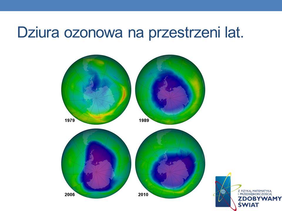 Dziura ozonowa na przestrzeni lat.