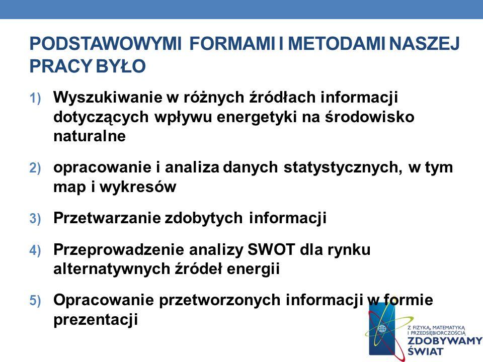 PODSTAWOWYMI FORMAMI I METODAMI NASZEJ PRACY BYŁO 1) Wyszukiwanie w różnych źródłach informacji dotyczących wpływu energetyki na środowisko naturalne