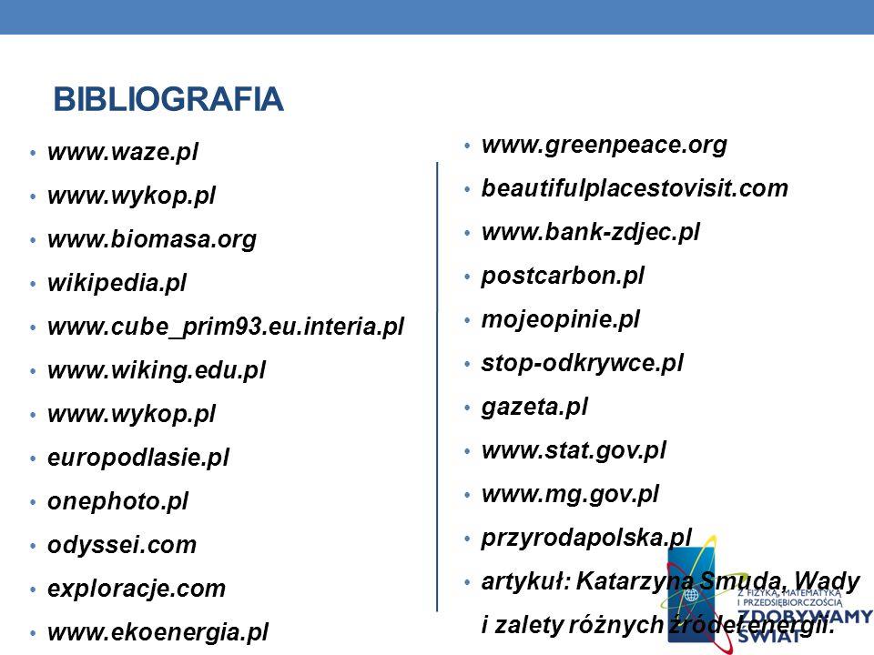 BIBLIOGRAFIA www.waze.pl www.wykop.pl www.biomasa.org wikipedia.pl www.cube_prim93.eu.interia.pl www.wiking.edu.pl www.wykop.pl europodlasie.pl onepho