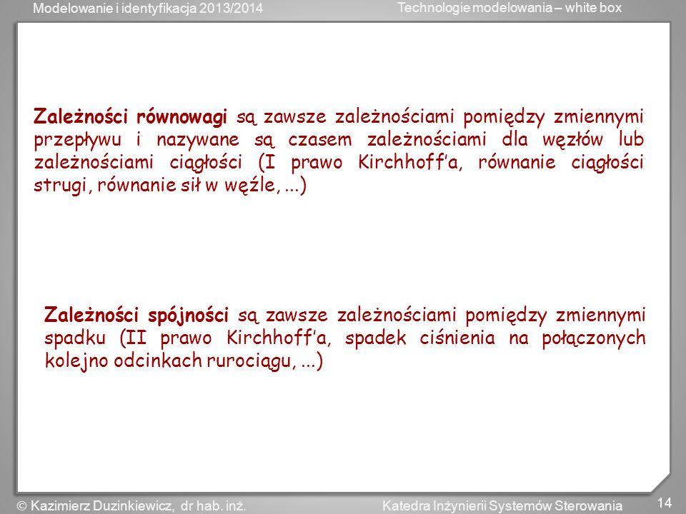 Modelowanie i identyfikacja 2013/2014 Technologie modelowania – white box 15 Katedra Inżynierii Systemów Sterowania Kazimierz Duzinkiewicz, dr hab.