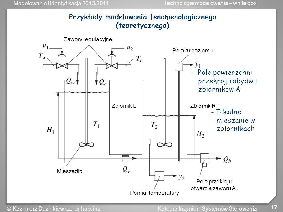 Modelowanie i identyfikacja 2013/2014 Technologie modelowania – white box 17 Katedra Inżynierii Systemów Sterowania Kazimierz Duzinkiewicz, dr hab. in