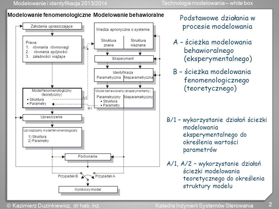 Modelowanie i identyfikacja 2013/2014 Technologie modelowania – white box 3 Katedra Inżynierii Systemów Sterowania Kazimierz Duzinkiewicz, dr hab.