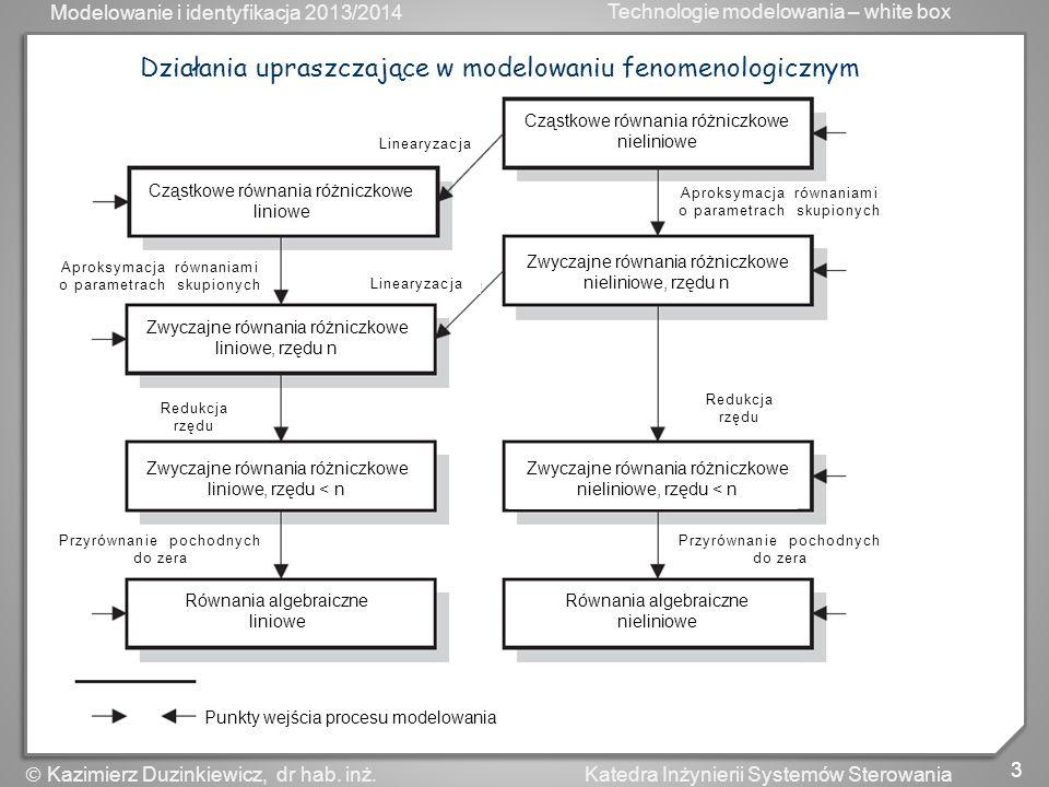 Modelowanie i identyfikacja 2013/2014 Technologie modelowania – white box 4 Katedra Inżynierii Systemów Sterowania Kazimierz Duzinkiewicz, dr hab.