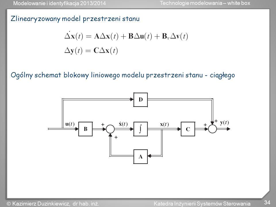 Modelowanie i identyfikacja 2013/2014 Technologie modelowania – white box 35 Katedra Inżynierii Systemów Sterowania Kazimierz Duzinkiewicz, dr hab.
