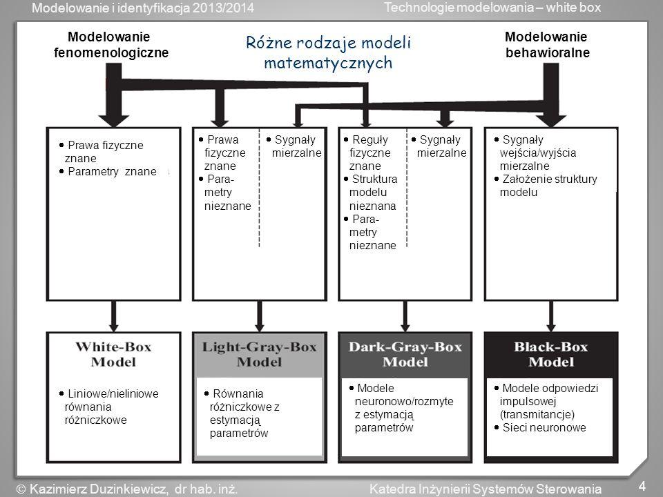 Modelowanie i identyfikacja 2013/2014 Technologie modelowania – white box 5 Katedra Inżynierii Systemów Sterowania Kazimierz Duzinkiewicz, dr hab.