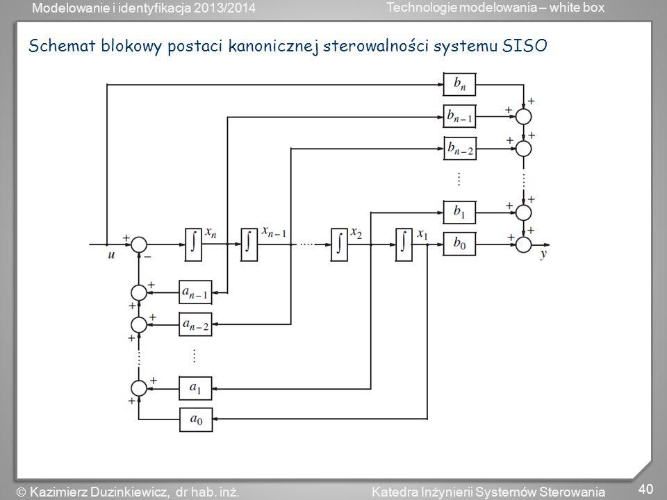 Modelowanie i identyfikacja 2013/2014 Technologie modelowania – white box 40 Katedra Inżynierii Systemów Sterowania Kazimierz Duzinkiewicz, dr hab. in