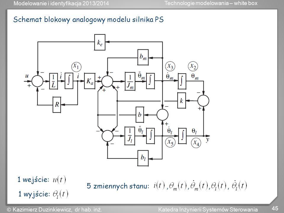 Modelowanie i identyfikacja 2013/2014 Technologie modelowania – white box 45 Katedra Inżynierii Systemów Sterowania Kazimierz Duzinkiewicz, dr hab. in