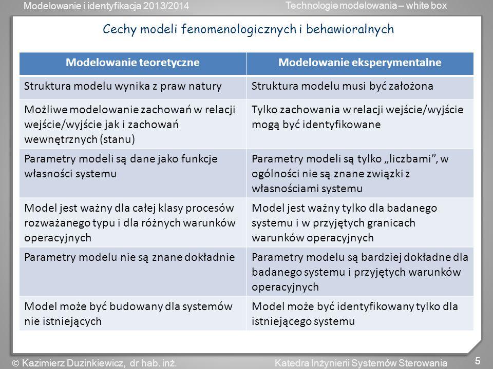 Modelowanie i identyfikacja 2013/2014 Technologie modelowania – white box 5 Katedra Inżynierii Systemów Sterowania Kazimierz Duzinkiewicz, dr hab. inż