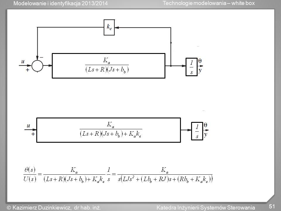 Modelowanie i identyfikacja 2013/2014 Technologie modelowania – white box 51 Katedra Inżynierii Systemów Sterowania Kazimierz Duzinkiewicz, dr hab. in