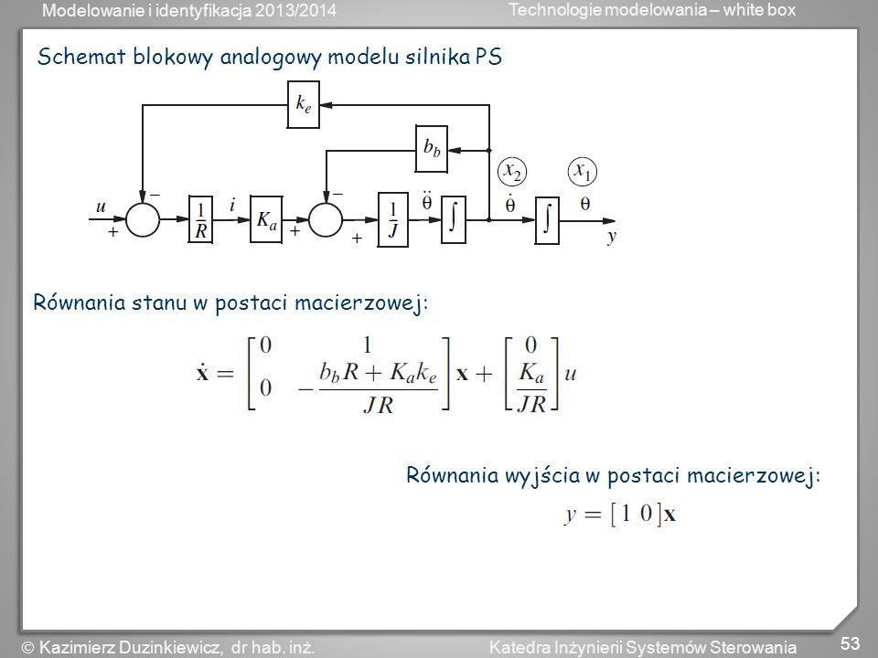 Modelowanie i identyfikacja 2013/2014 Technologie modelowania – white box 53 Katedra Inżynierii Systemów Sterowania Kazimierz Duzinkiewicz, dr hab. in