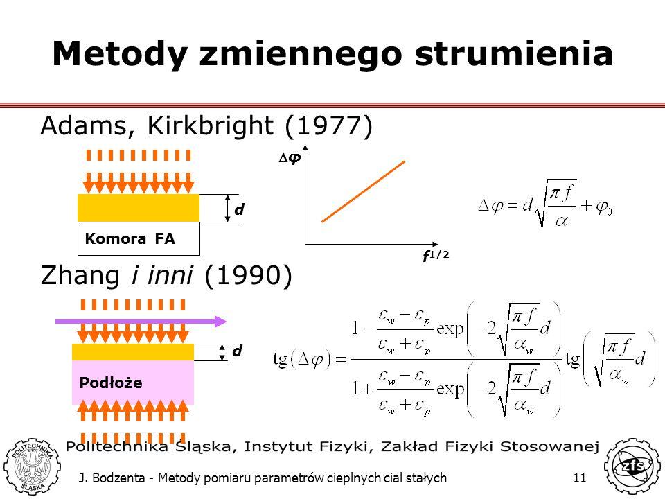 J. Bodzenta - Metody pomiaru parametrów cieplnych cial stałych11 Metody zmiennego strumienia Adams, Kirkbright (1977) Komora FA d f 1/2 φ Zhang i inni