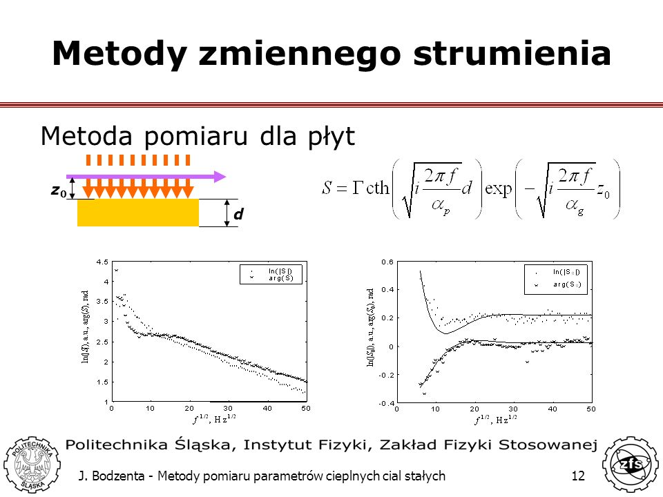 J. Bodzenta - Metody pomiaru parametrów cieplnych cial stałych12 Metody zmiennego strumienia Metoda pomiaru dla płyt d z0z0