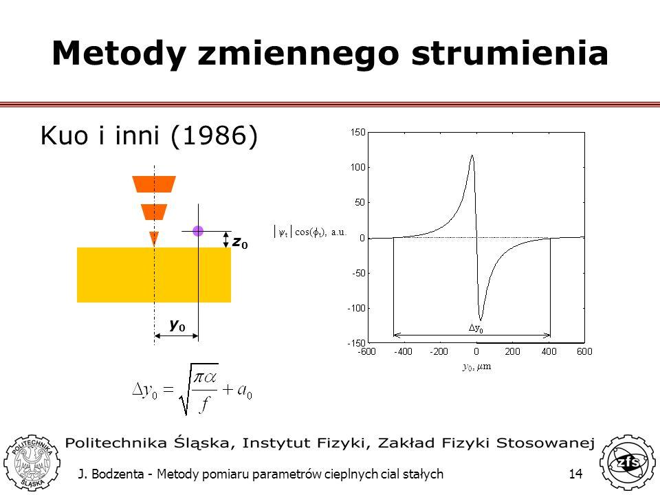 J. Bodzenta - Metody pomiaru parametrów cieplnych cial stałych14 t cos( t ), a.u. y 0, m Metody zmiennego strumienia Kuo i inni (1986) z0z0 y0y0